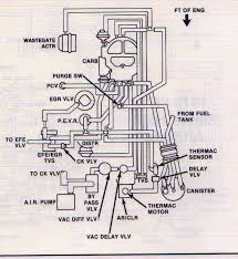 basic chevy 350 vacuum diagram pictures images photos photobucket