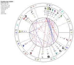 Free Natal Chart Interpretation 69 Circumstantial Full Natal Chart Interpretation