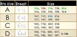 75b bra size silicone push up bra free shoulder end 7 25 2016 8 15 pm