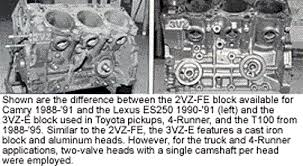 toyota deciphering engine applications 2se 3sfe 3sge 3sgte the vz series v6 was introduced beginning the 1988 model year the following is a list of these engines and their applications