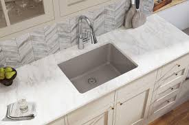 How To Measure The Base Cabinet For Your Kitchen Sink Qualitybath