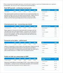 small business budget examples small business federal budget sample 14 small business