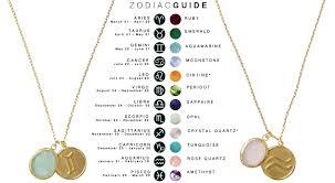 New Zodiac Sign Chart Zodiac Pendant Chart Ottoman Hands