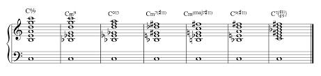 Diatonic Chord Progression Chart Unlocking The Mysteries Of Diatonic Harmony Art Of Composing