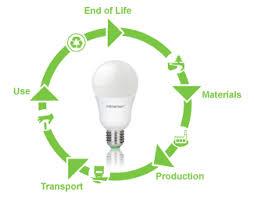 eco friendly lighting. Eco-friendly Eco Friendly Lighting O