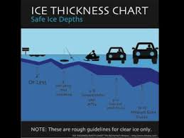 Ice Depth Safety Chart Ice Fishing In Alberta 5 Things You Need To Know Calgary