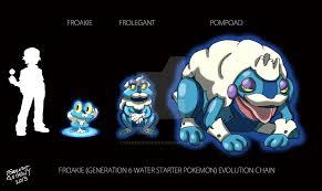 All Starter Pokemon Evolution Chart Www Bedowntowndaytona Com
