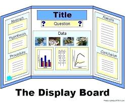 Folding Poster Template Project Display Board Ideas Fold Board Ideas Examples Fold Poster
