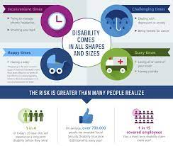 Rather they provide a percentage of compensation which is usually 50 to 60% of your weekly income. سويسري بعناية بارع Short Term Disability Benefits Phfireballs Com