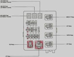 2000 toyota 4runner fuse diagram wiring diagram for light switch \u2022 2000 4runner amp wiring diagram at 2000 4runner Wiring Diagram
