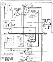 ez wiring instructions review ebooks wire center \u2022 ez wiring 21 circuit harness instructions 2010 ezgo rxv wiring diagram review ebooks wire center u2022 rh gmpcompany co ez wiring 21