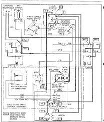 ez wiring instructions review ebooks wire center \u2022 EZ Wiring Harness Jeep 2010 ezgo rxv wiring diagram review ebooks wire center u2022 rh gmpcompany co ez wiring 21