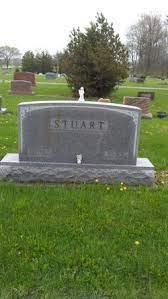 Flossie Gordon Stuart (1899-1953) - Find A Grave Memorial