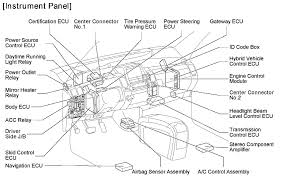 i have a 2007 prius with a fuse panel under the dash, very hard to 2009 toyota prius fuse box diagram at 2005 Prius Fuse Box