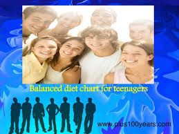 Balanced Diet Chart Ppt Ppt Balanced Diet Chart For Teenagers Powerpoint