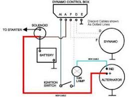 similiar alternator wiring schematic keywords alternator wiring diagram morris minor owners club