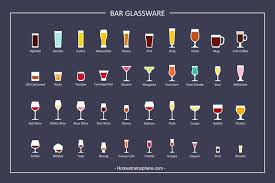 Drinking Glass Size Chart 27 Types Of Bar Glasses Illustrated Chart Types Of Bar