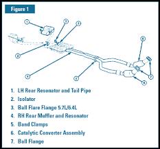 challenger engine diagram schematic diagram database challenger engine diagram wiring diagram centre challenger engine diagram