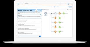 Journey Builder Personalized Digital Marketing Solutions