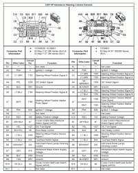2017 gmc sierra radio wiring diagram wire stereo 03 Gmc Envoy Fuse Box wiring diagram 2017 gmc sierra radio wiring diagram wire stereo 97bf009dfec93af967cf0a9b82612f4e 2003 savana envoy fuse box 03 gmc envoy fuse box