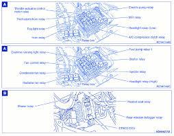general fuse box general wiring diagrams