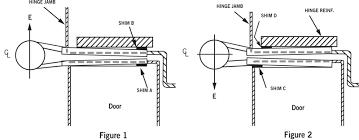 metal door jamb. How To Install Curries Hollow Metal Doors Door Jamb