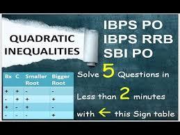 quadratic equations tricks for bank po