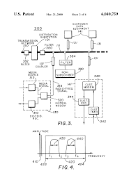 patent us6040759 communication system for providing broadband patent drawing