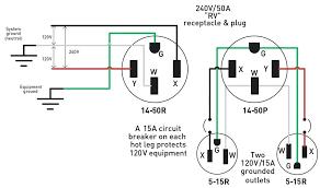 wiring 220 schematic 3 wire wiring diagram sessions 3 wire 220 volt wiring pianetagame com wiring 220 schematic 3 wire