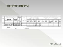 Дипломная работа инвентаризация на примере предприятия инвентаризация предприятия Дипломная работа по предмету