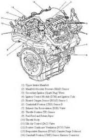 similiar 2003 buick century engine compartment diagram keywords buick rendezvous engine diagram 2002 buick rendezvous engine diagram