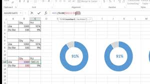 How To Make A Donut Chart Create A Doughnut Chart For Infographics