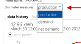 monitoring to ge kv2c meters configuring non production meters