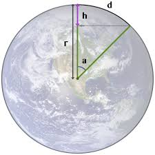 Earth Curvature Chart Earth Curvature Calculator Calculate The Curve You Should See