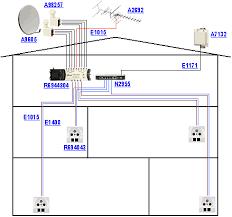 satellite tv wiring on satellite images free download wiring diagrams Satellite Tv Wiring Diagrams dish network satellite wiring diagram for tv dish network wiring diagrams satellite tv wiring guide direct tv satellite wiring diagrams
