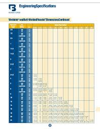 Weldolet Weight Chart Branch Connections