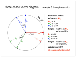 4 wire 3 phase vector diagram wiring diagram for you • 4 wire 3 phase vector diagram wiring diagram data rh 4 2 reisen fuer meister de 240v 3 phase 4 wire 220 3 phase wiring diagram