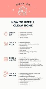 15 Cleaning Charts Guaranteed To Make You An Expert House