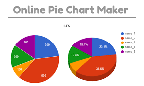 10 Online Pie Chart Maker Websites Free