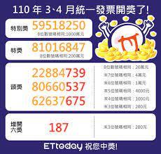 (2021)110最新統一發票中獎號碼12月 34月 56月 78月 910月 1112月, 發票中獎兌獎領獎方式通路, 雲端電子發票載具歸戶教學, 全台最新發票登錄活動統整。 Cykpbifzazkndm