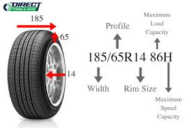 Car Tyre Chart How To Buy Tyres Online
