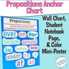 Anchor Chart Prepositions