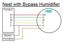 nest thermostat humidifier wiring diagram diagram nest humidifier wiring diagram examples and instructions