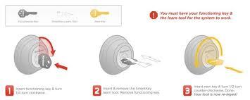 kwikset door lock parts. How It Works - Kwikset SmartKey Door Lock Parts E