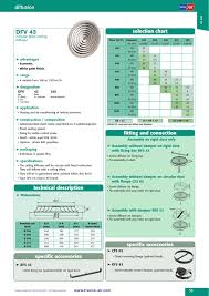 Dfv 43 Diffusion Selection Chart Circular Steel Ceiling