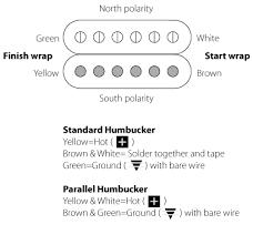 schaller humbucking pickups stewmac com schaller humbucking pickups wiring diagrams