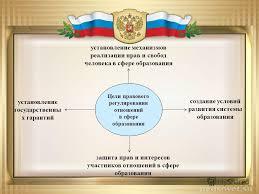Презентация на тему Правовое регулирование отношений в сфере  5 установление государственны х гарантий Цели правового регулирования