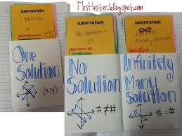 great ideas solving systems of equations