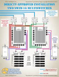 directv swm splitter wiring diagram with swm amp jpg wiring diagram Directv Wiring Installation directv swm splitter wiring diagram for proxy phpimage 3a2f2fwww avsforum com2fphotopost2fdata2f22452732f92f902f907c7bc0 2 swm16 approved directv wiring installation