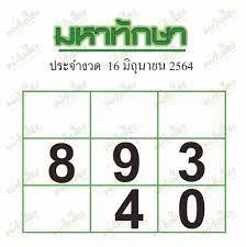 มหาทักษา 16/6/64 เลขเด่นโค้งสุดท้าย ให้หวยมงคลงวดนี้ - เลขเด็ดออนไลน์